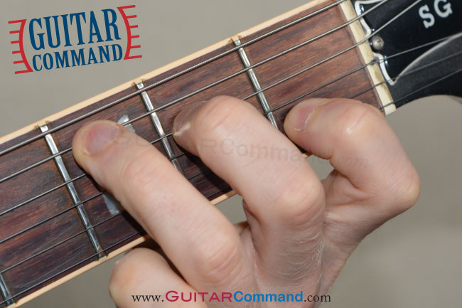 C Chord Guitar Finger Position Diagrams How To Play C Major Chord