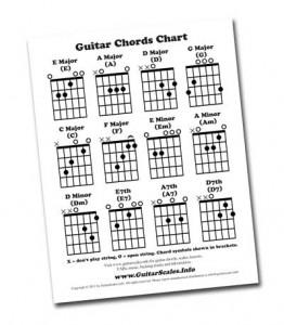 dadgad chord charts pdf download