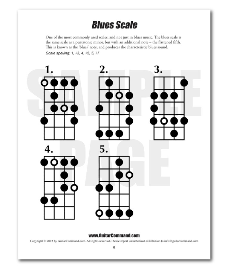 Major and Minor Bass Guitar Scales -- Bass Books and Music ...