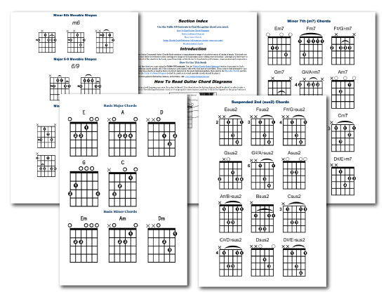 Guitar Books For Kindle: Find Out About Three New Guitar Command Books