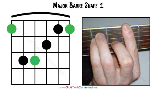 Guitar Bar Chords - Major Shape 1
