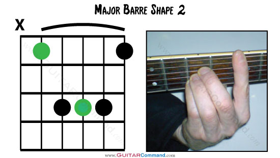 Guitar-Bar-Chords-Major-Shape-2