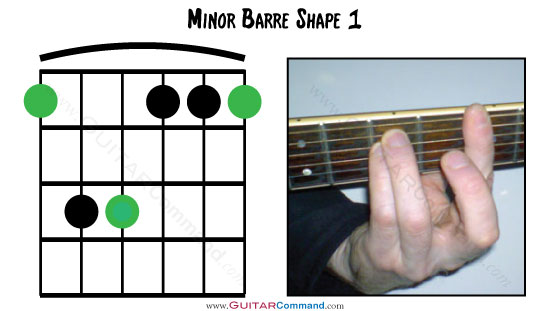 Guitar-Bar-Chords-Minor-Shape-1