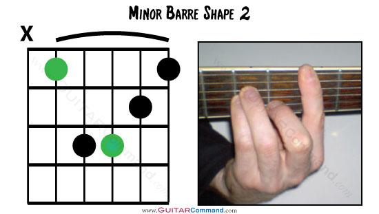 Guitar-Bar-Chords-Minor-Shape-2
