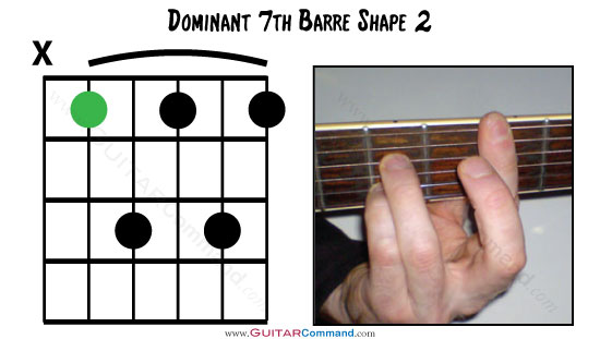 Guitar Bar Chords - How To Play Easy Barre Chords.