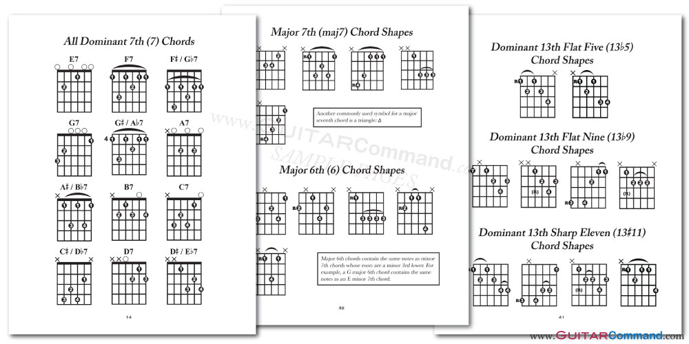 Guitar Chords And Scales Book From Guitar Command
