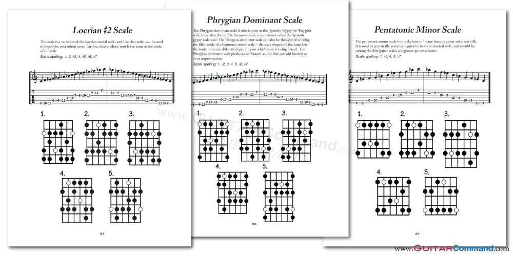how to understand chords and scales on guitar