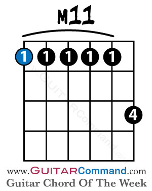 Guitar Chord Of The Week Big Minor 11th