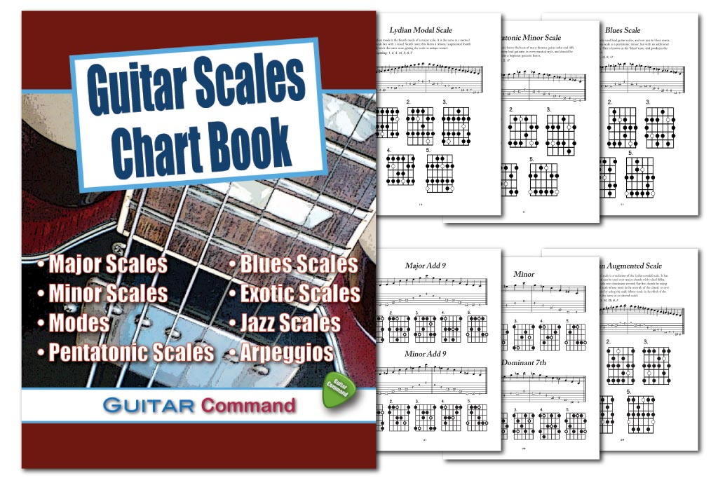 photo about Scales Printable named Guitar Scales reserve Printable PDF Down load in opposition to Guitar Handle