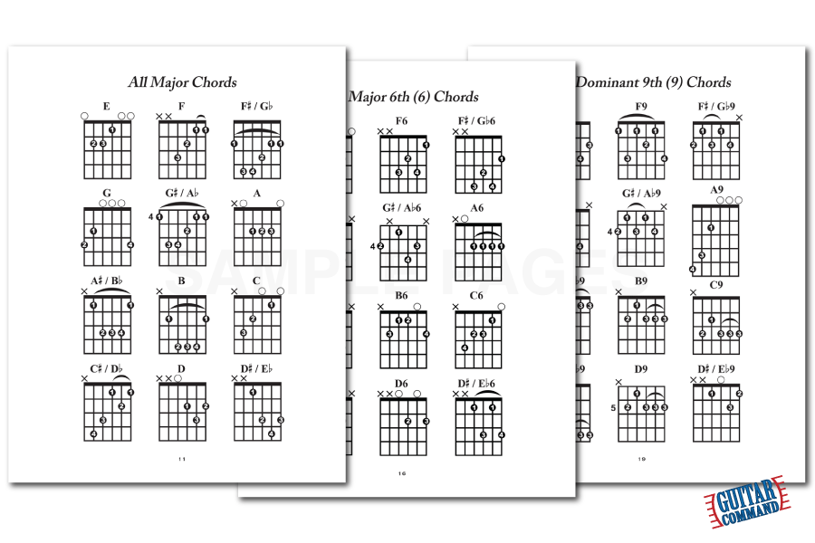 picture regarding Printable Guitar Chords Chart With Finger Numbers called Printable Guitar Chord PDF e book Down load: Engage in Any Music
