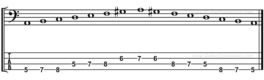 Bass Scales Reference: All Bass Guitar Scales TAB, Notation