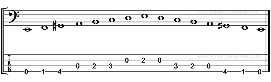 Bass Scales Reference: All Bass Guitar Scales TAB, Notation & Patterns