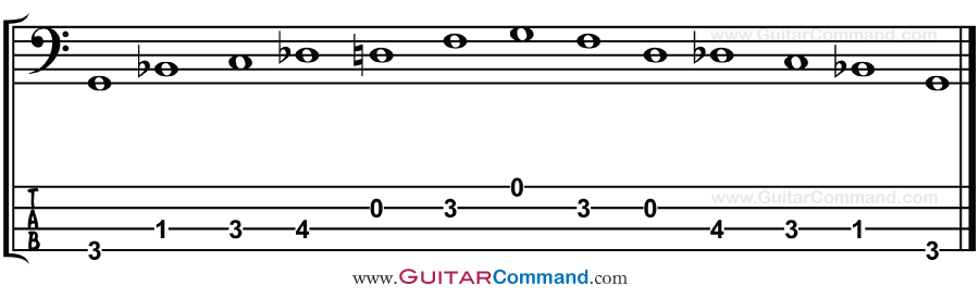 Blues Scale Bass TAB, Patterns & Notation  Blues Scales For