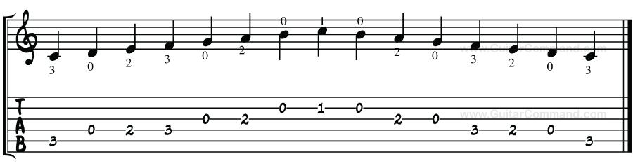 c major scale for guitar tab notation patterns play c major on guitar. Black Bedroom Furniture Sets. Home Design Ideas